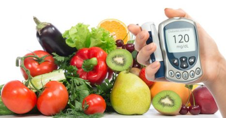 Diabetic Diet Menus And Meal Ideas
